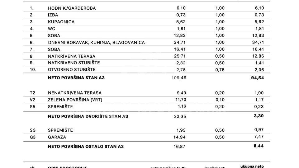 LUKSUZNA VILA U CENTRU GRADA - USELJIVO - 10 / 2020 !!!!