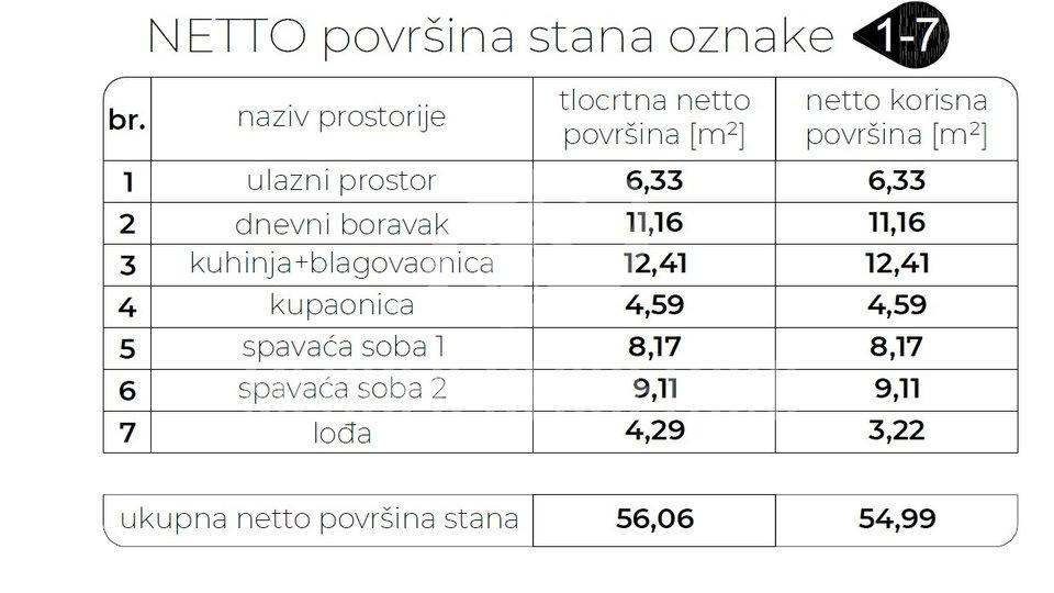 Stanovanje, 54 m2, Prodaja, Varaždin - Grabanica