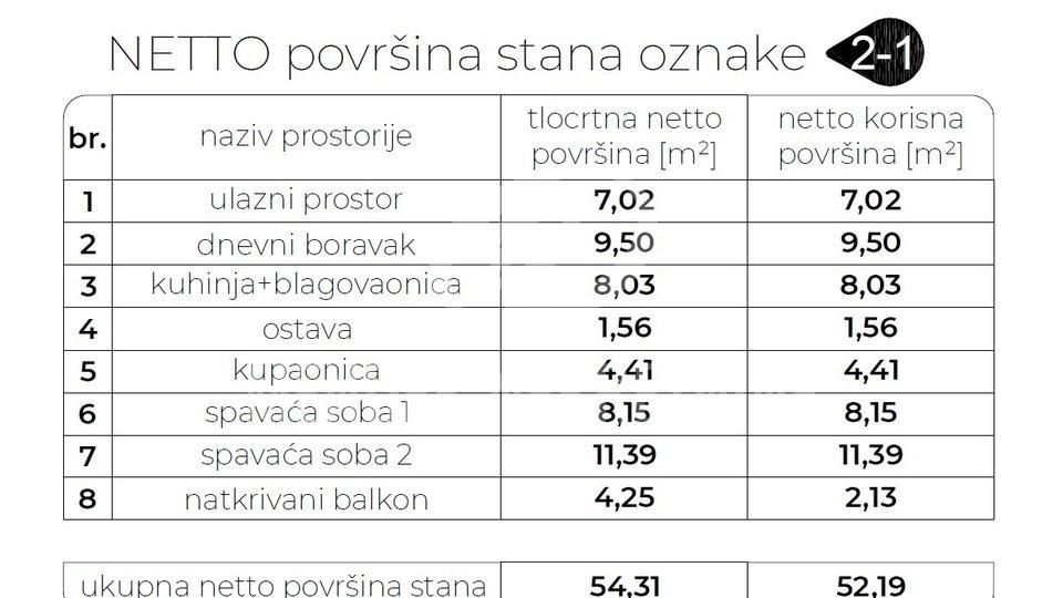 Stanovanje, 52 m2, Prodaja, Varaždin - Grabanica